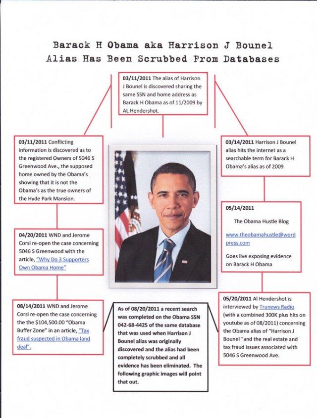 ObamaAliasBDT22uYCIAAw103.jpg large