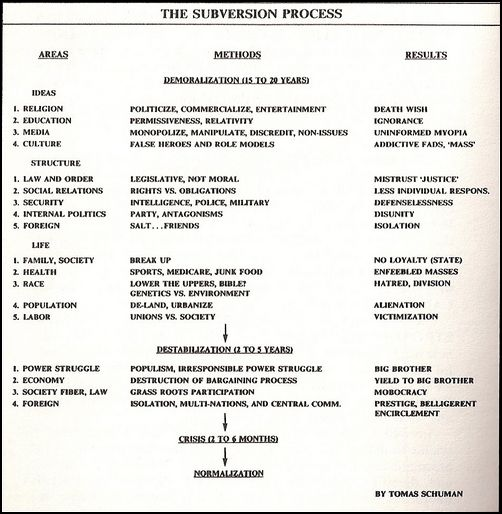 Subversion+Process